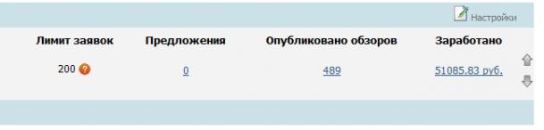 50000+ рублей в GoGetLinks